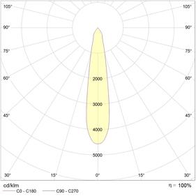 BELL-S LED 50 B D15 4000K