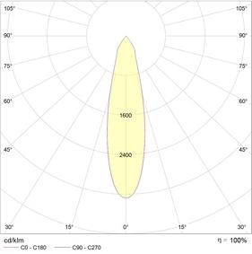 BELL-S LED 50 B D25 4000K