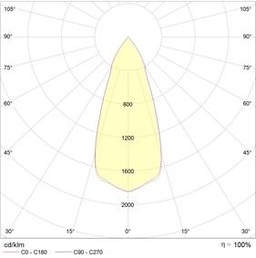 BELL-S LED 50 B D45 4000K