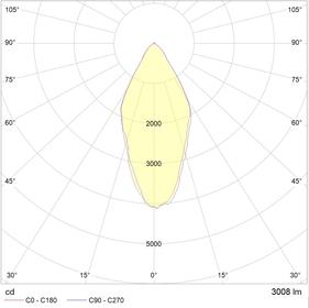 SNS LED 1M 30 W D40 4000K