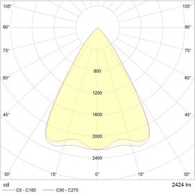SNS LED 1M 30 W D70 4000K