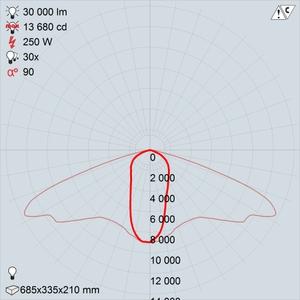 ЖКУ34-250-001 Альфа положение лампы 1