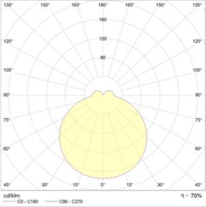 IZAR ROUND S 900 WH 624