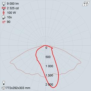 ЖКУ05-100-001 Консул