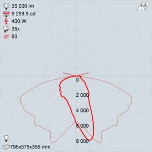 ГКУ15-400-101 Б