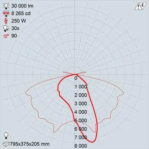 ЖКУ15-250-102Б