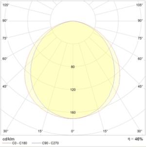OWP 336 595 IP54 IP54 HF ES1 mat