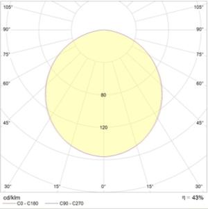OWP 336 595 IP54 IP54