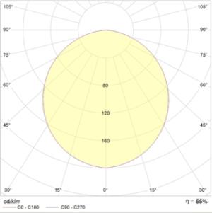 OWP 414 595 IP54 IP54
