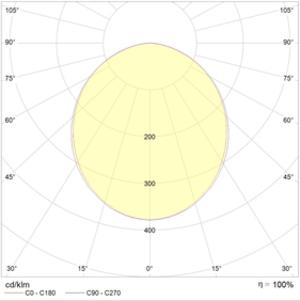 OWP OPTIMA LED 1200 IP54 IP54 4000K