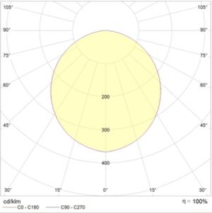 OWP OPTIMA LED 300 IP54 IP54 4000K
