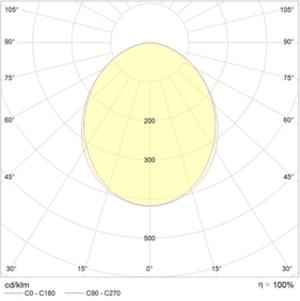 OWP OPTIMA LED 595 (50) IP54 IP54 EM 4000K