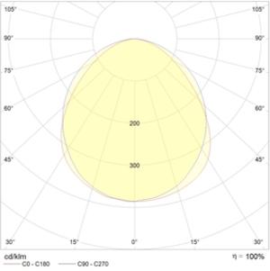 Vista LED 5 CH 3000K