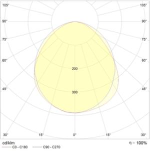 Vista LED 6 CH 3000K